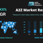 The driver assistance systems market will experience explosive growth through 2027