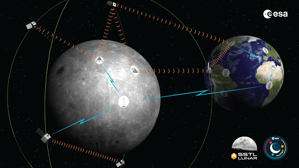 Satellite Network - The European Space Agency (ESA) is planning a dedicated lunar consultant line