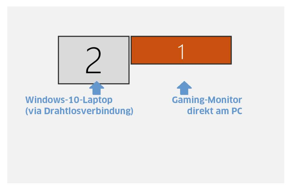Use a laptop or convertible computer as a second monitor