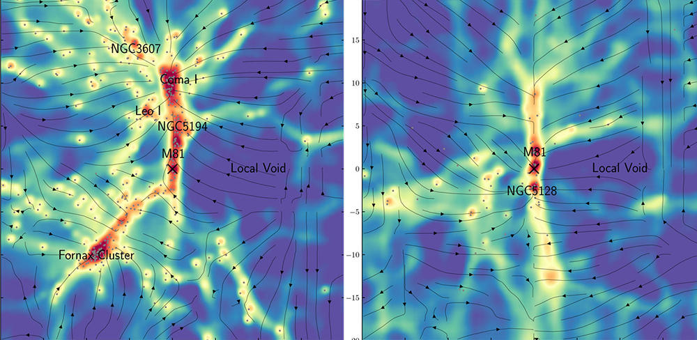 Hidden Dark Matter Bridges - Mapping reveals the distribution of dark matter around the Milky Way